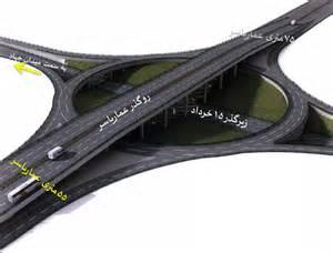 مقاله درباره تقاطع های غیره مسطح